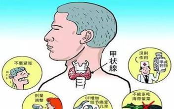 甲状腺瘤是什么病严重吗介绍