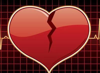 心肌病最佳治疗方法介绍