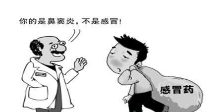 鼻窦炎吃什么药