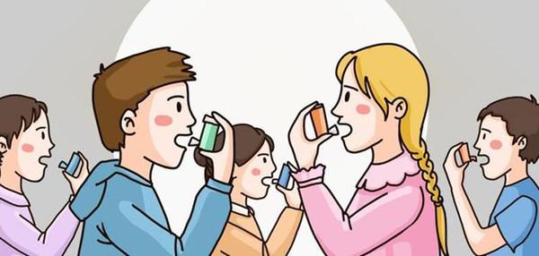 哮喘常见问题汇总